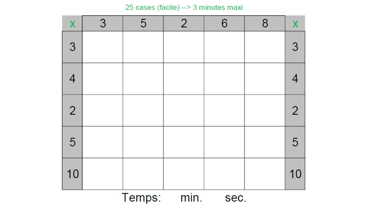 grilles multiplication (1)
