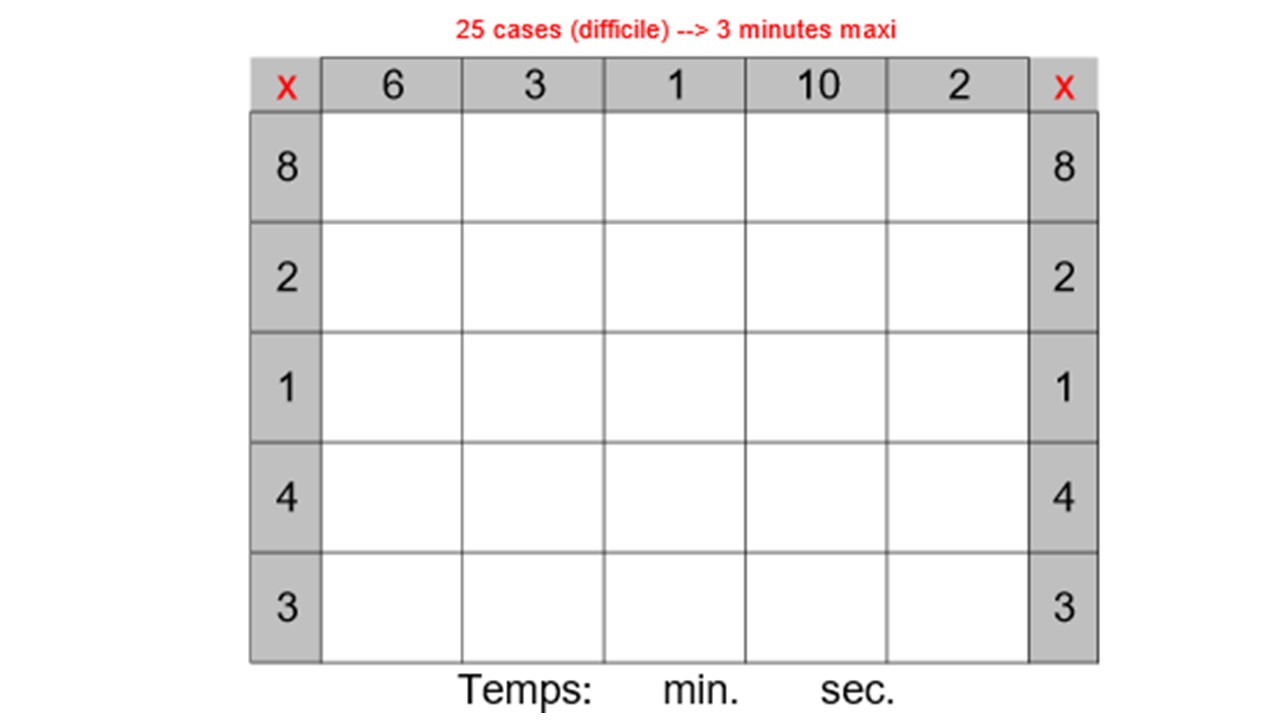 grilles multiplication (2)