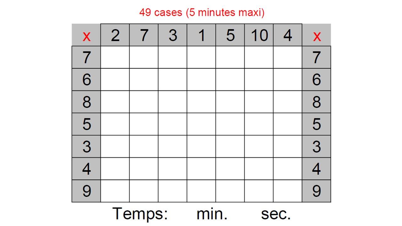 grilles multiplication (3)