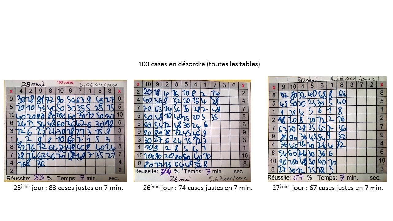 tables multiplication (10)