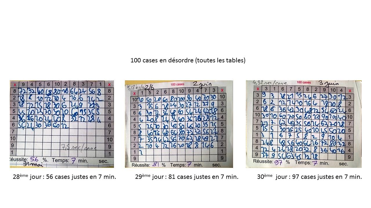 tables multiplication (11)