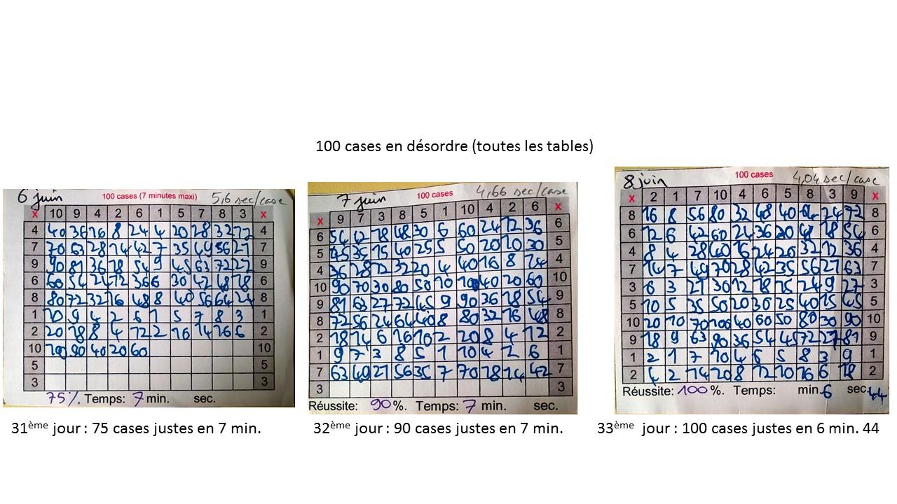 tables multiplication (12)