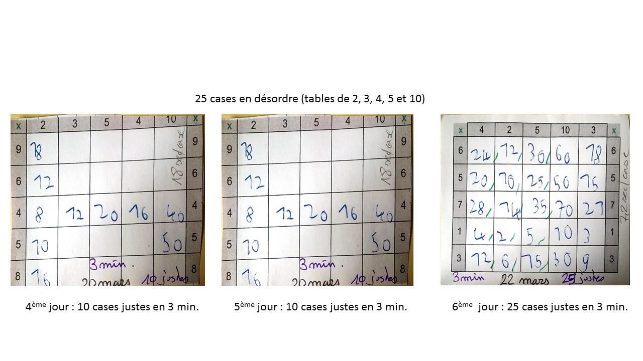 tables multiplication (3)