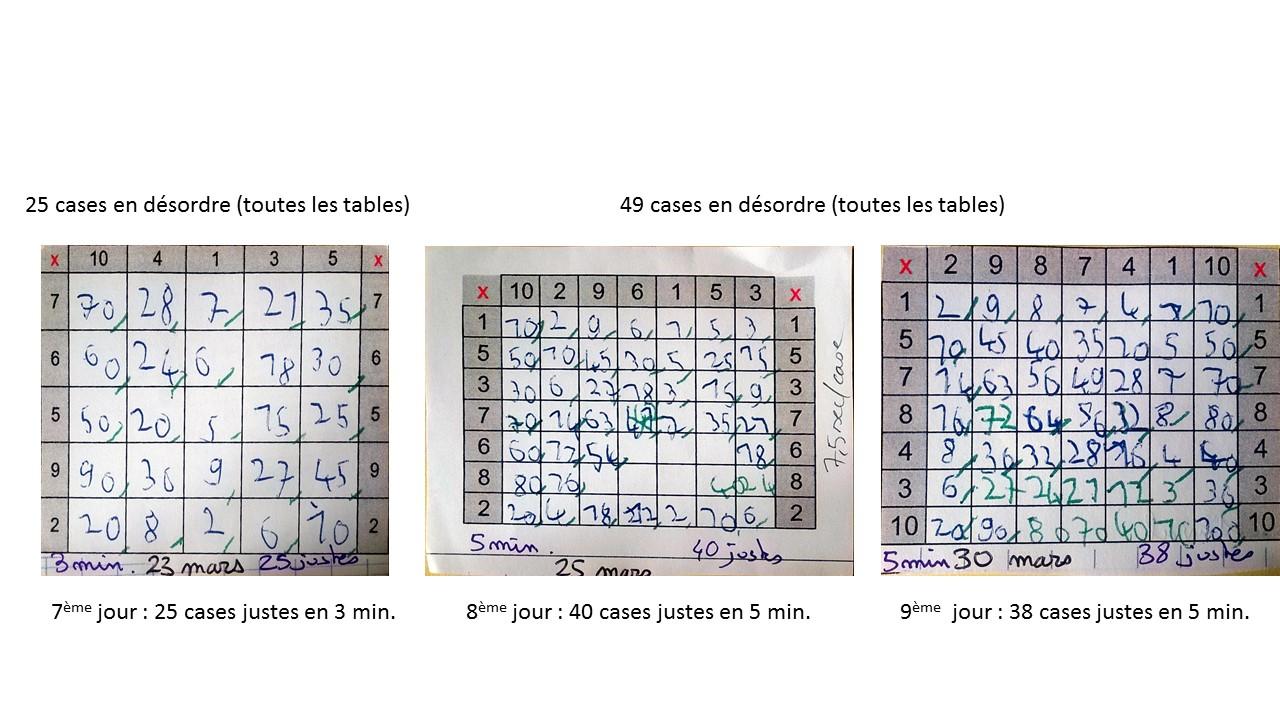 tables multiplication (4)