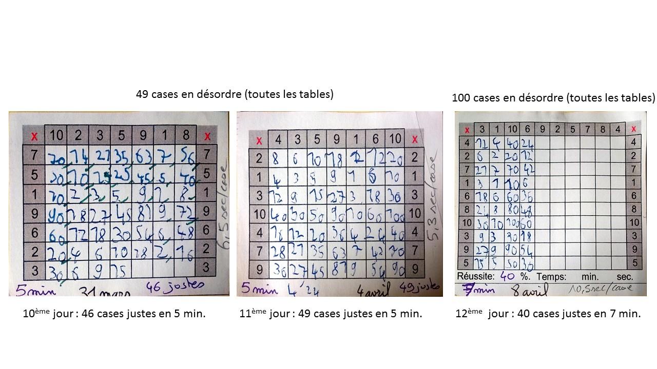 tables multiplication (5)