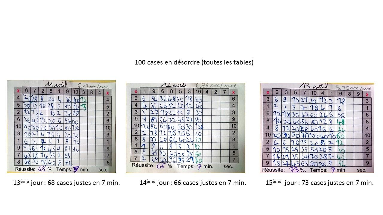 tables multiplication (6)