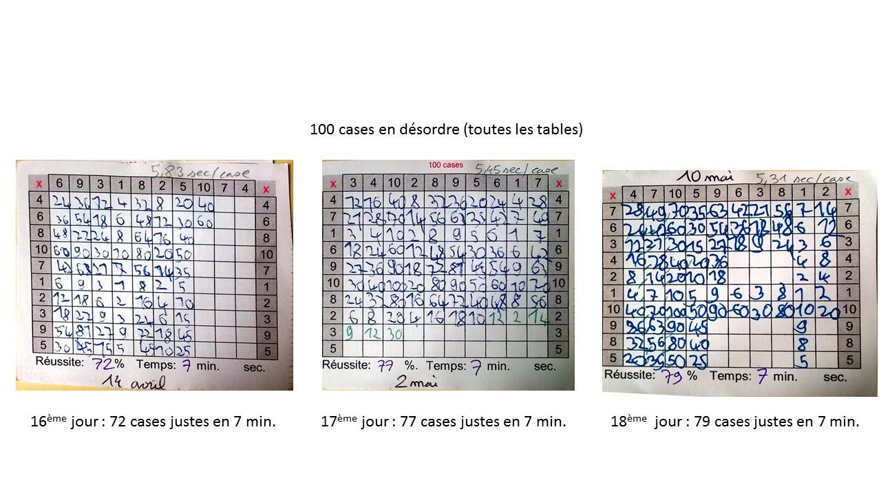 tables multiplication (7)