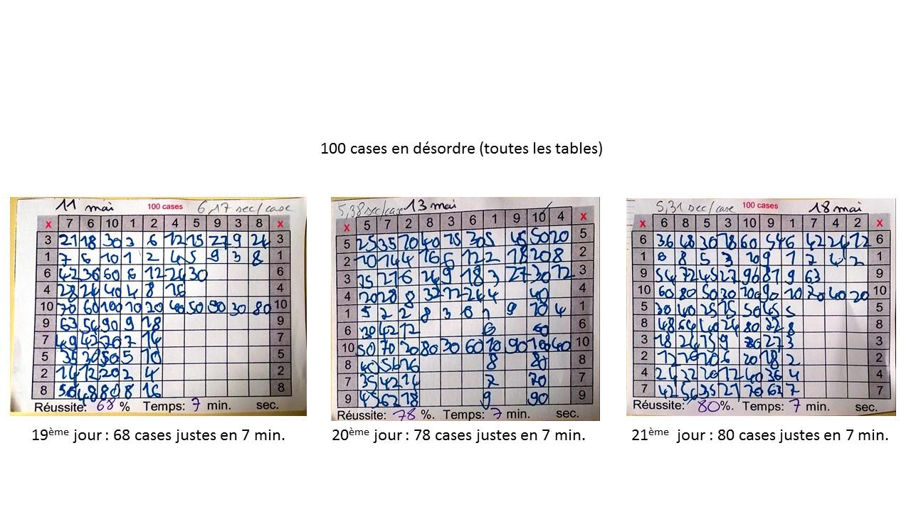tables multiplication (8)