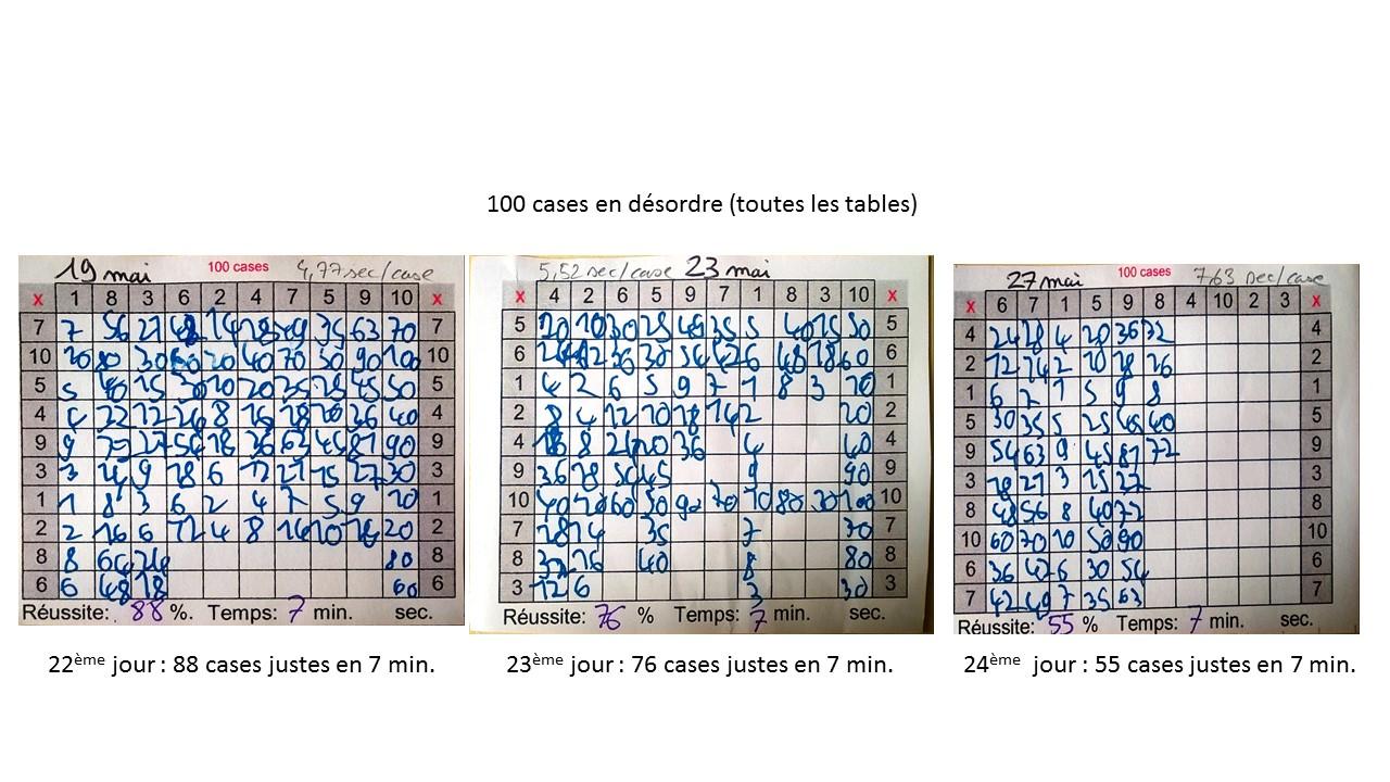 tables multiplication (9)